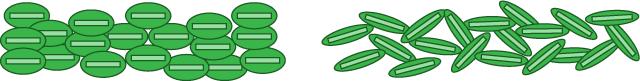 Illustration of edge to edge soil orientation vs edge to face soil orientation